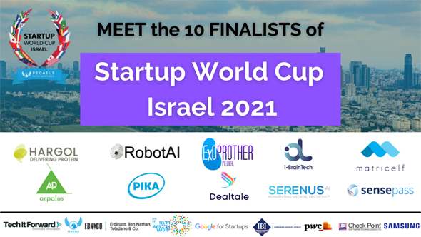 Startup World Cup 2021